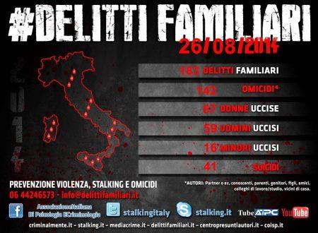 GENITORI CHE UCCIDONO FIGLI E VICEVERSA, DIVORZI DILAGANTI: FAMIGLIA ITALIANA VERSO L'AUTODISTRUZIONE