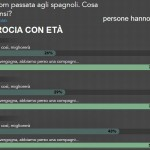 DOPO TELECOM L'ITALIA RISCHIA DI PERDERE PURE L'ENEL