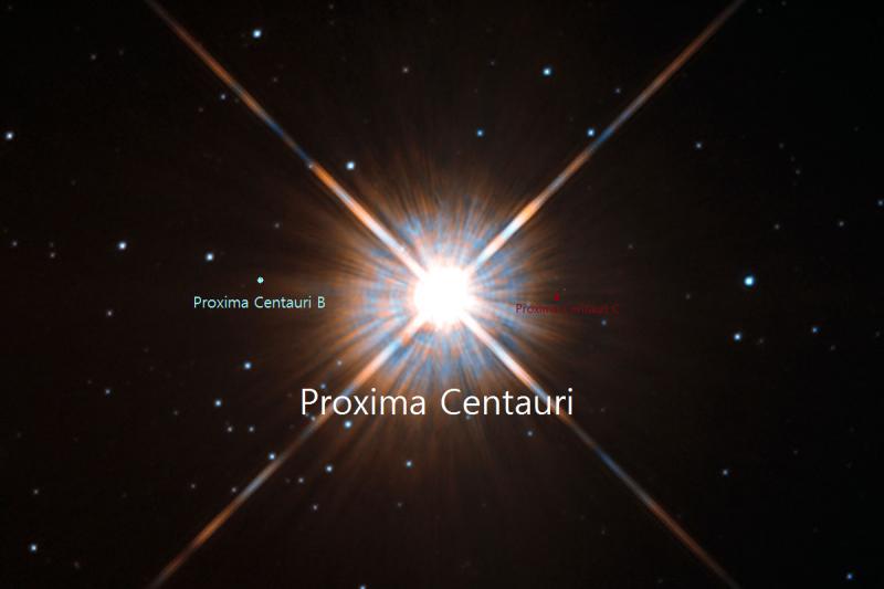 Misterioso segnale captato da Proxima Centauri: ipotesi origine