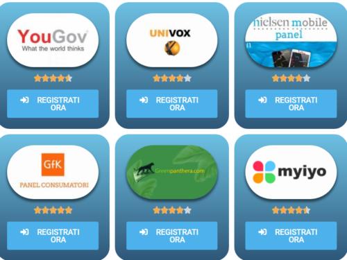 Come guadagnare facendo sondaggi: migliori siti e quanto si guadagna